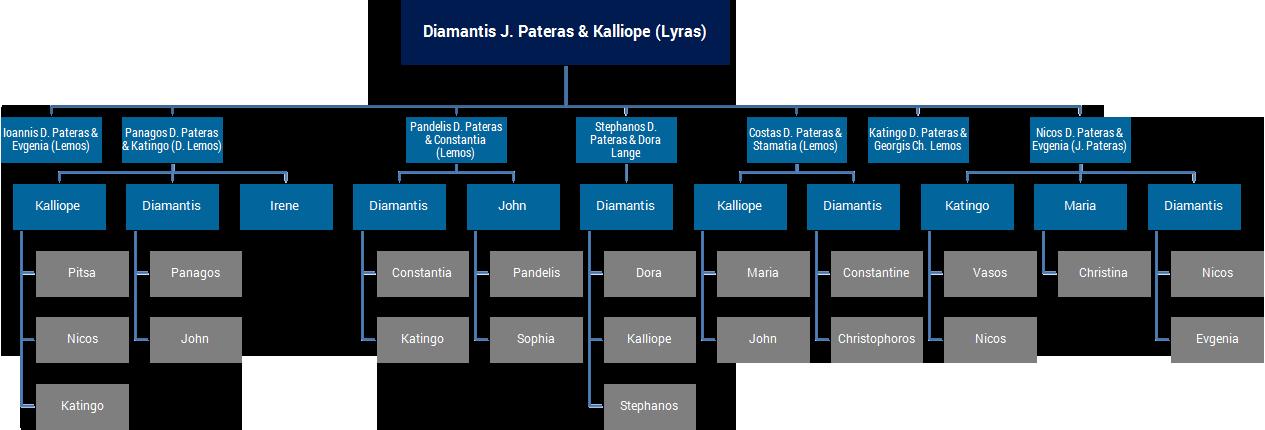 https://www.dpateras.com/wp-content/uploads/2018/05/dpateras_en.png